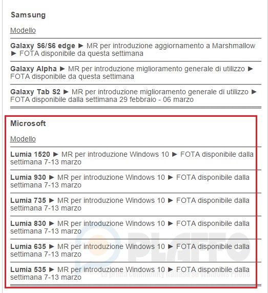 Возможно, релиз Windows 10 Mobile состоится на следующей неделе?