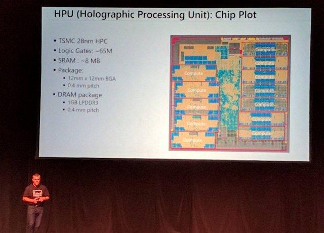 Спецификации гибридного процессора HPU Microsoft HoloLens
