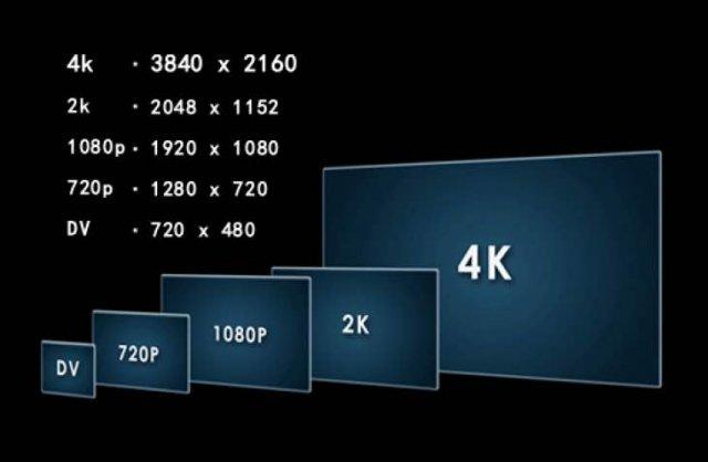 Microsoft обещает честные 4K в Xbox Scorpio