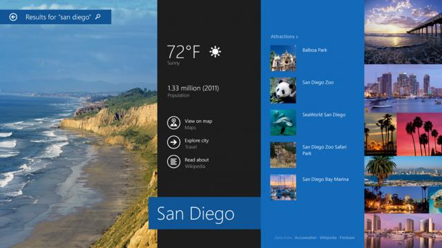 Что сделает систему Windows ещё лучше