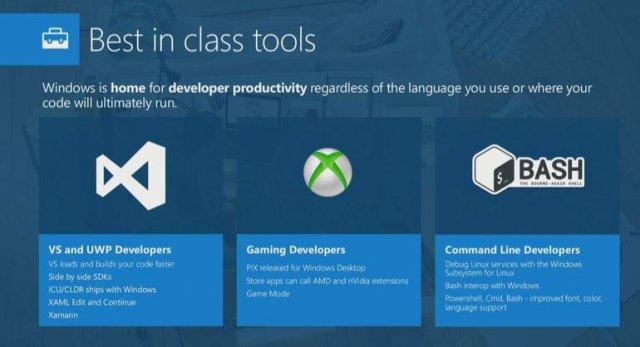 Microsoft разработчикам: чем важна платформа универсальных приложений Windows