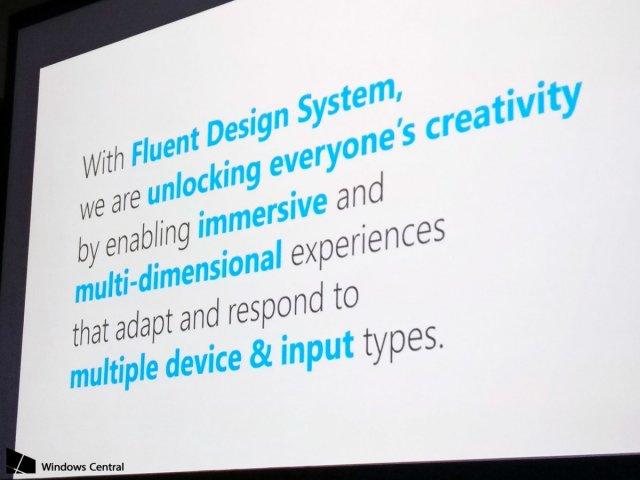 Fluent Design System: пользовательский интерфейс Windows, в котором Microsoft отчаянно нуждается