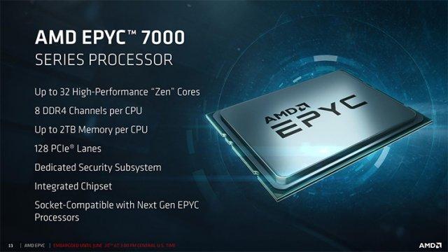 Microsoft Azure будет поддерживать процессоры AMD EPYC для датацентров