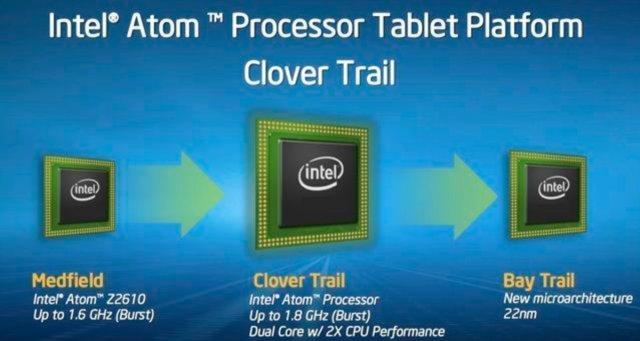 Обладатели процессоров Clover Trail останутся на Windows 10 Anniversary Update навсегда