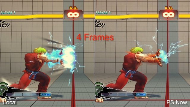 Стоит ли играть в игры PS4 через сервис PlayStation Now? Тестирование задержек и качества графики