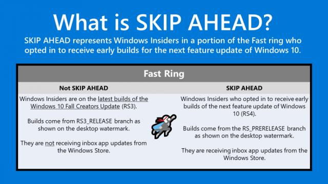 Windows 10 Build 16353 доступна для загрузки (Redstone 4)
