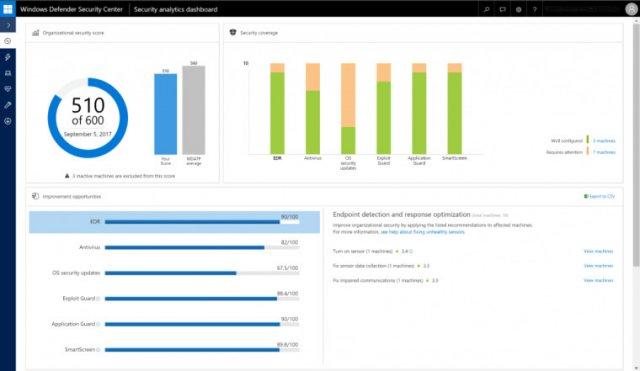 Microsoft представила для Fall Creators Update новую версию ATP Защитника Windows