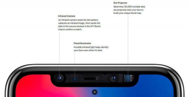 Сравнение биометрической авторизации Apple Face ID и Microsoft Windows Hello